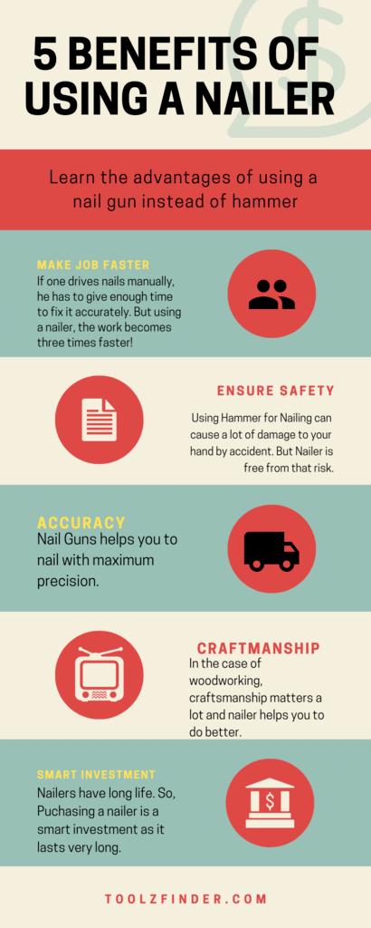 Benefits of using a nail gun